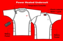 heated undersuit thermalution
